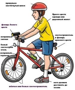 Средства защиты велосипедиста